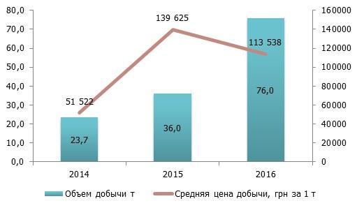 http://www.zerno-ua.com/assets/zerno/img/news/2017_10/proizvodstvo-chernoy-ikry-mozhet-byt-sverhrentabelnym1.jpg