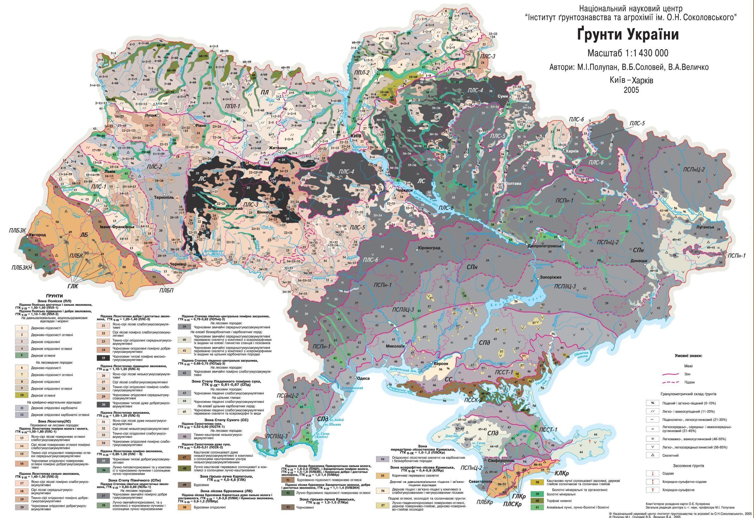 Картотека аграрія: Карта ґрунтів України