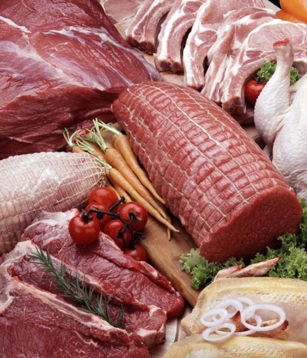 Внешний спрос на украинское мясо может значительно вырасти